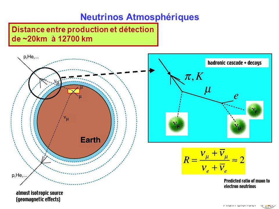 Alain Blondel Neutrinos Atmosphériques Distance entre production et détection de ~20km à 12700 km