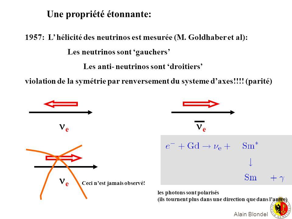 Alain Blondel Symétries de la physique une parenthèse: la physique ne doit pas dépendre de la façon dont nous (les hommes) la regardons: par exemple, la loi de Newon ne dépend pas du choix de lorigine des temps (seules les différences de temps interviennent) ne dépend que des vitesses relatives (invariance par cht de repère Galiléen) ne dépend pas du choix des axes de lespace (invariance par rotation) et bien sur il ne dépend pas de lorientation des axes x y z ou x y z