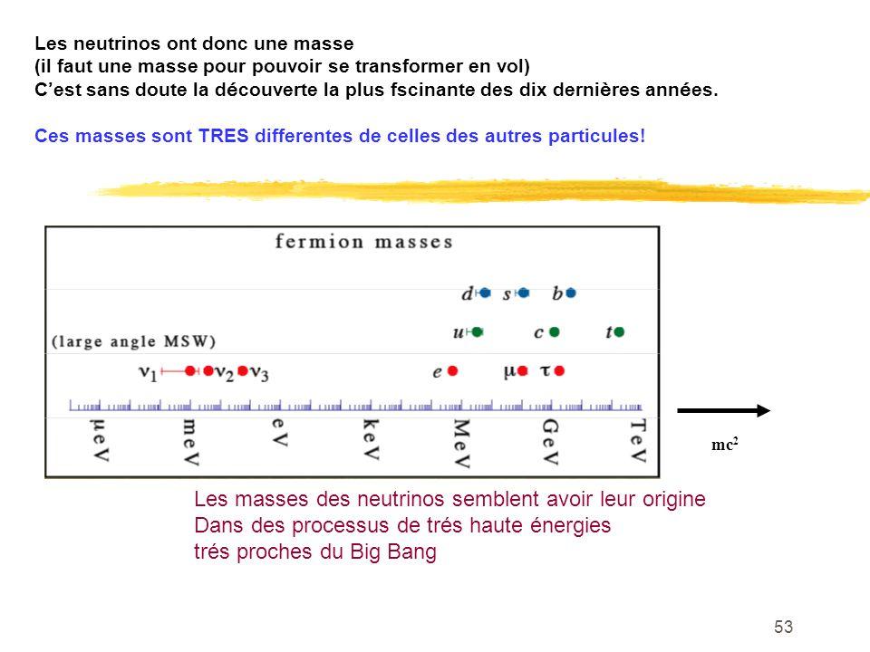 http://alephwww.cern. ch/~bdl/lepc/lepc.ppt 53 Les neutrinos ont donc une masse (il faut une masse pour pouvoir se transformer en vol) C est sans dout
