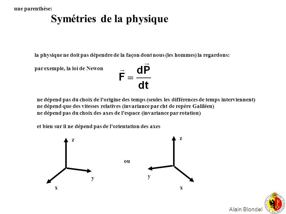 Alain Blondel Symétrie de parité: la physique sexprime aussi bien dans des axes droits que gauche ou encore si on change x -x y -y z -z donc mais le moment cinétique lui, ne change pas de signe.