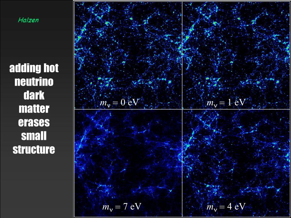 m eV adding hot neutrino dark matter erases small structure Halzen