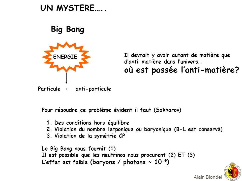 Alain Blondel ENERGIE Particule + anti-particule Big Bang UN MYSTERE….. Il devrait y avoir autant de matière que danti-matière dans lunivers… où est p