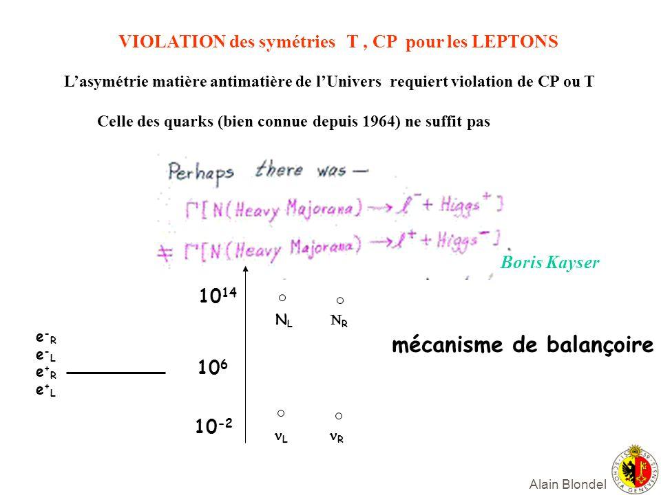 Alain Blondel VIOLATION des symétries T, CP pour les LEPTONS Lasymétrie matière antimatière de lUnivers requiert violation de CP ou T Celle des quarks