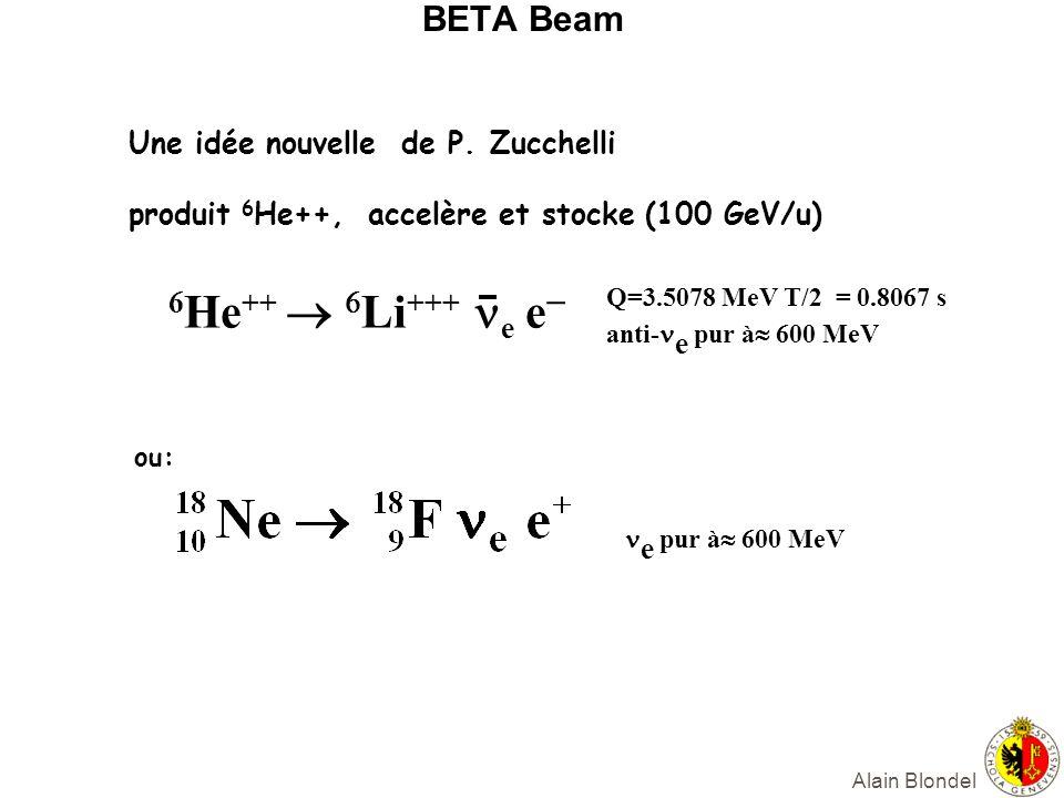 Alain Blondel BETA Beam Une idée nouvelle de P. Zucchelli produit 6 He++, accelère et stocke (100 GeV/u) Q=3.5078 MeV T/2 = 0.8067 s anti- e pur à 600