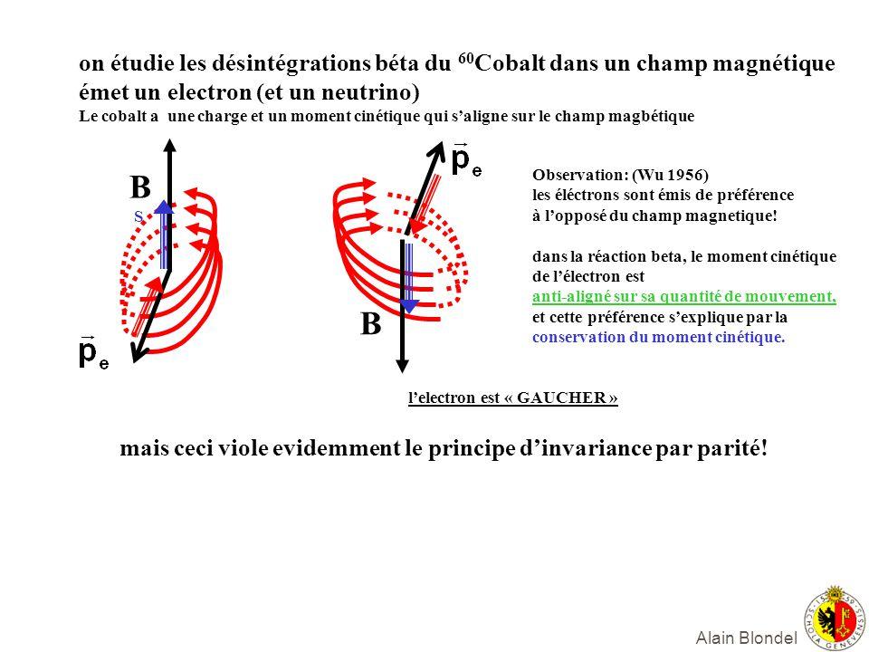 Alain Blondel 3 Quarks up charge 2/3 3 Quarks down charge -1/3 Electron charge -1 Neutrino charge 0 Symétrie remarquable: Chaque quark apparaît avec 3 couleurs ce qui fait que la somme des charges de chaque famille est: -1 + 0 + 3 x ( 2/3 - 1/3) = 0 Ceci est une condition nécessaire pour la stabilité de lunivers