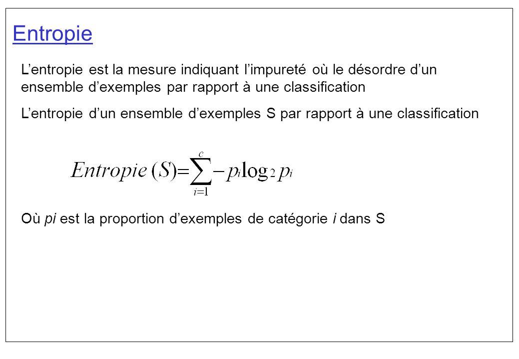 Entropie Lentropie est la mesure indiquant limpureté où le désordre dun ensemble dexemples par rapport à une classification Lentropie dun ensemble dex