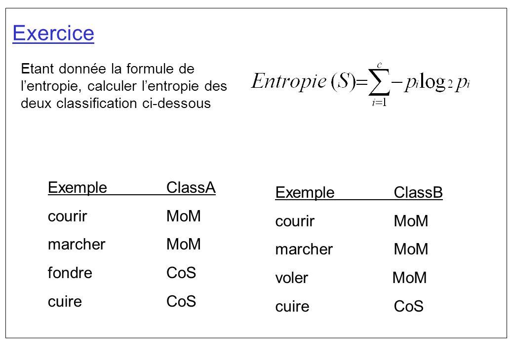 Exercice Etant donnée la formule de lentropie, calculer lentropie des deux classification ci-dessous ExempleClassA courir MoM marcher MoM fondre CoS c