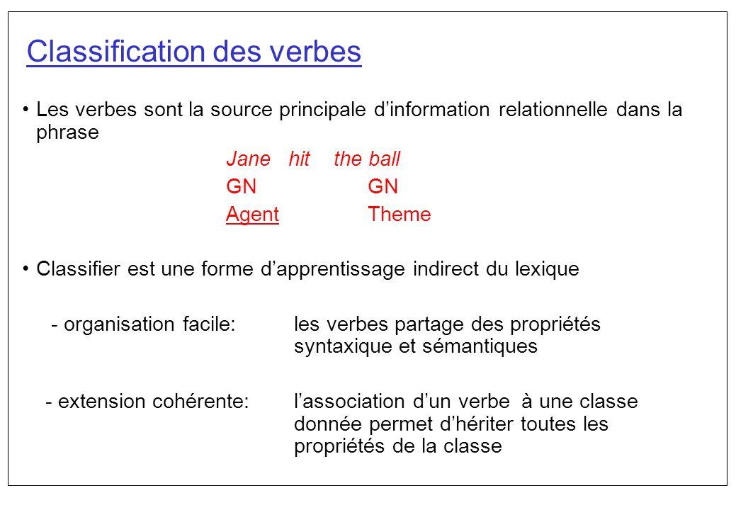 Classification des verbes Les verbes sont la source principale dinformation relationnelle dans la phrase Jane hit the ball GN Agent Theme Classifier e