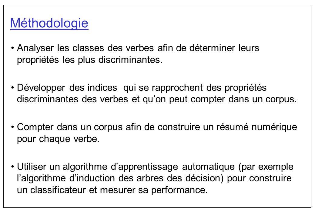 Méthodologie Analyser les classes des verbes afin de déterminer leurs propriétés les plus discriminantes. Développer des indices qui se rapprochent de