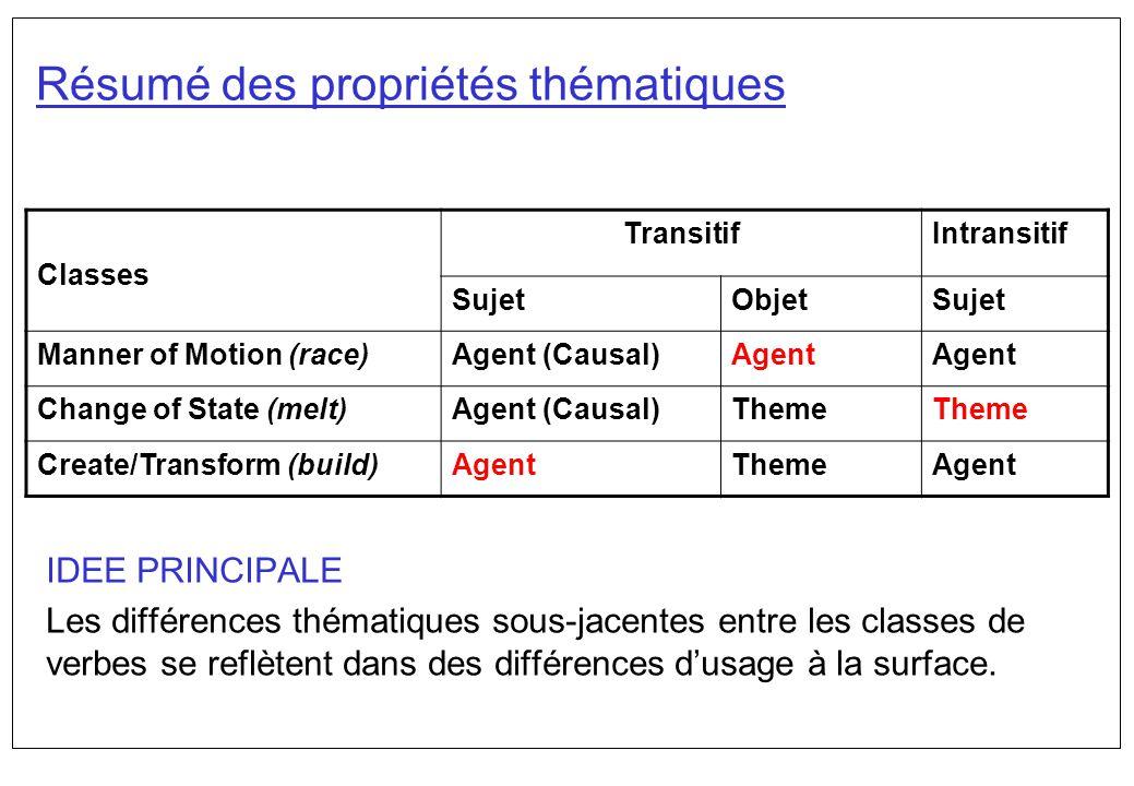Résumé des propriétés thématiques IDEE PRINCIPALE Les différences thématiques sous-jacentes entre les classes de verbes se reflètent dans des différen