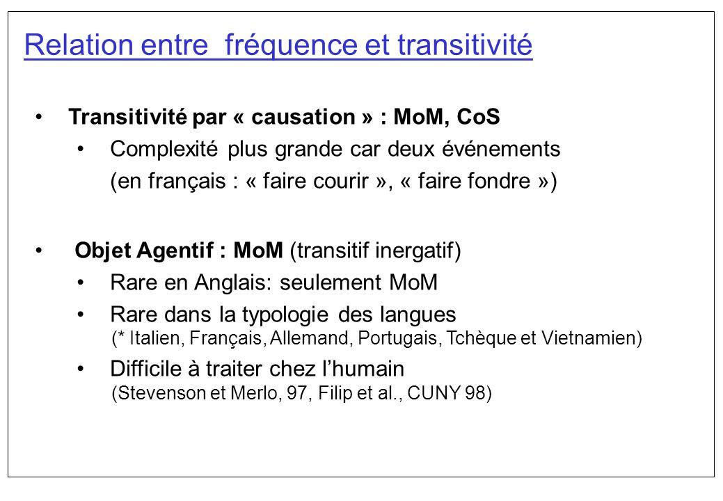 Relation entre fréquence et transitivité Transitivité par « causation » : MoM, CoS Complexité plus grande car deux événements (en français : « faire c