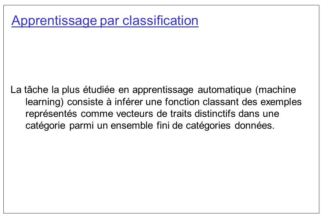 Expériences de classification Entrée Vecteur: [ verbe,TRANS,PASS,VBN,CAUS,ANIM,class] Exemple: [ open,.69,.09,.21,.16,.36, CoS ] Méthode Apprenant: C5.0 (algorithme dinduction darbre de décision) Entraînement/Test: 10-fold cross-validation, répété 50 fois