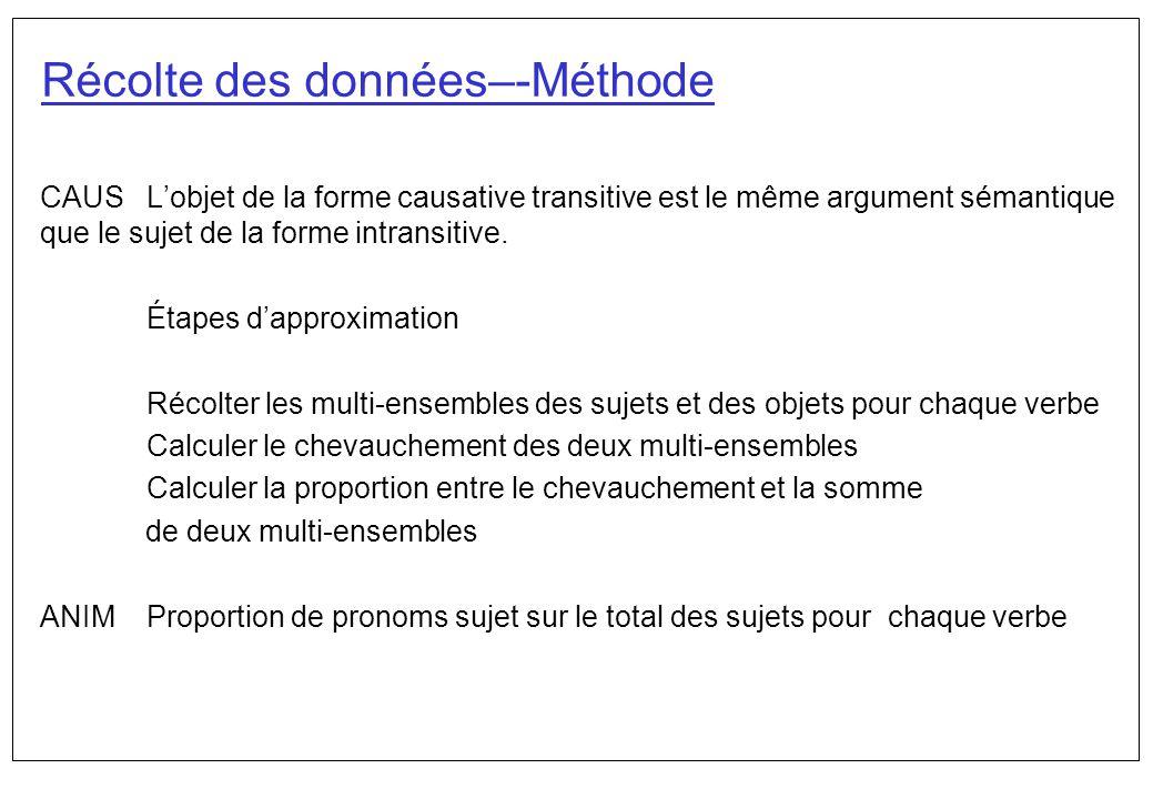 Récolte des données–-Méthode CAUS Lobjet de la forme causative transitive est le même argument sémantique que le sujet de la forme intransitive. Étape