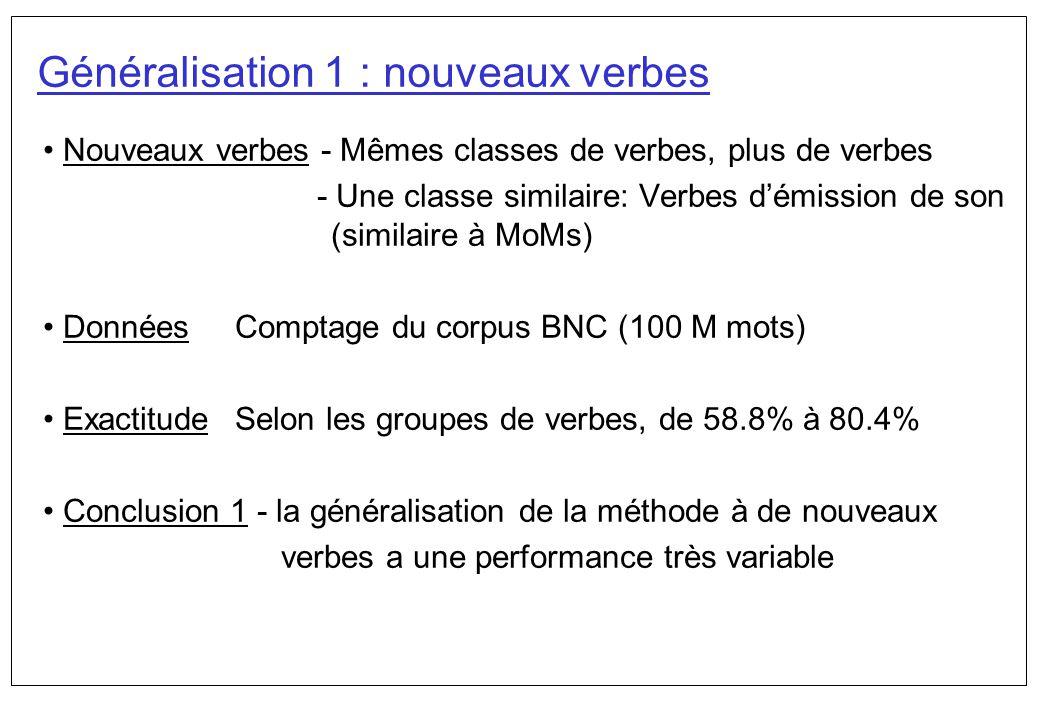 Généralisation 1 : nouveaux verbes Nouveaux verbes - Mêmes classes de verbes, plus de verbes - Une classe similaire: Verbes démission de son (similair