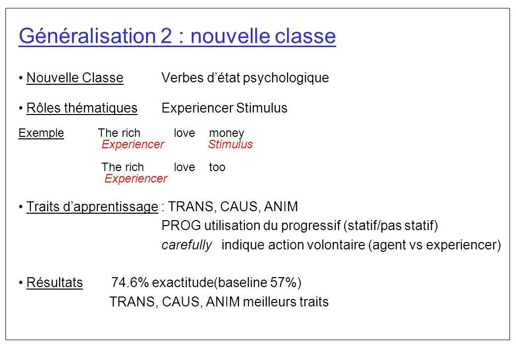 Généralisation 2 : nouvelle classe Nouvelle ClasseVerbes détat psychologique Rôles thématiquesExperiencer Stimulus Exemple The rich love money Experie