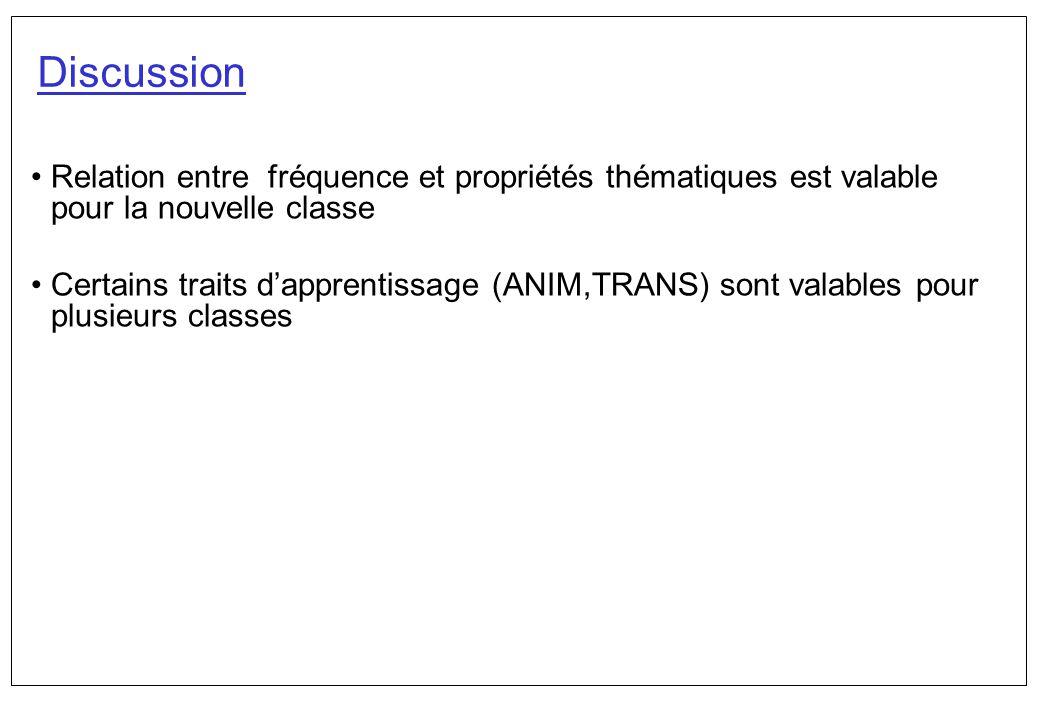 Discussion Relation entre fréquence et propriétés thématiques est valable pour la nouvelle classe Certains traits dapprentissage (ANIM,TRANS) sont val