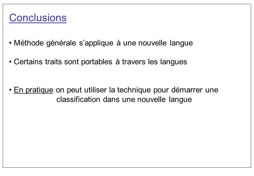 Conclusions Méthode générale sapplique à une nouvelle langue Certains traits sont portables à travers les langues En pratique on peut utiliser la tech