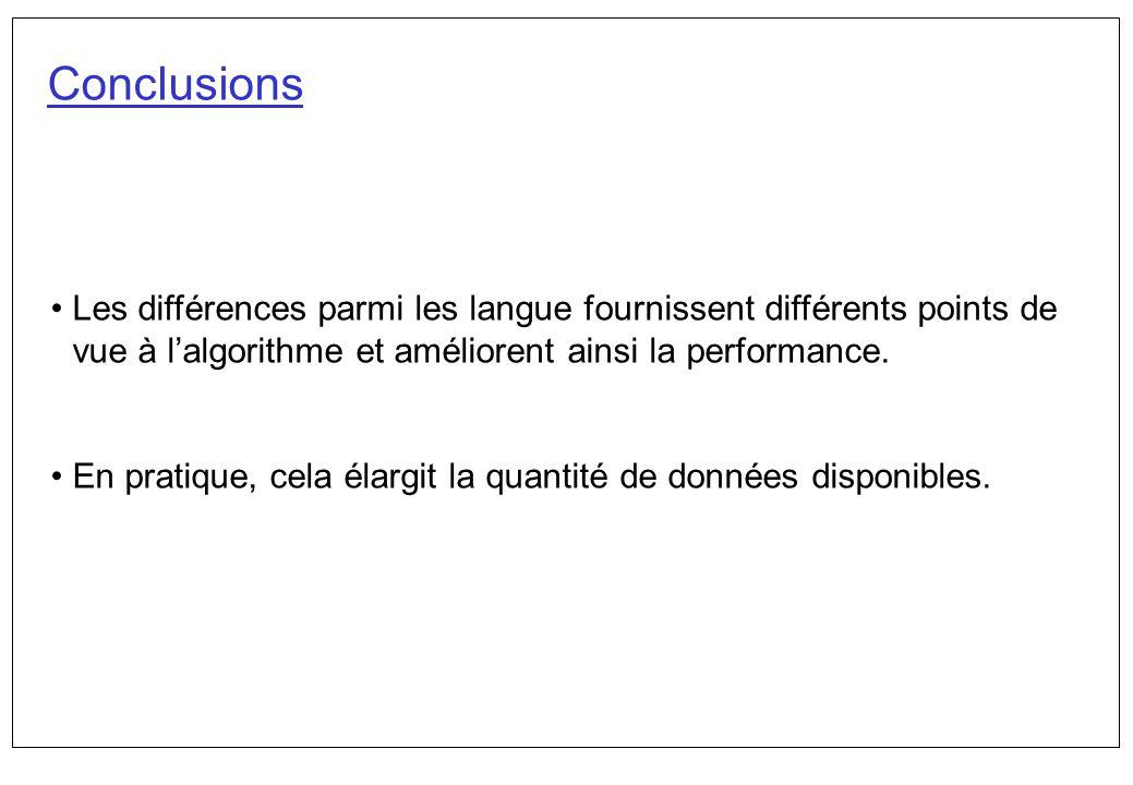 Conclusions Les différences parmi les langue fournissent différents points de vue à lalgorithme et améliorent ainsi la performance. En pratique, cela