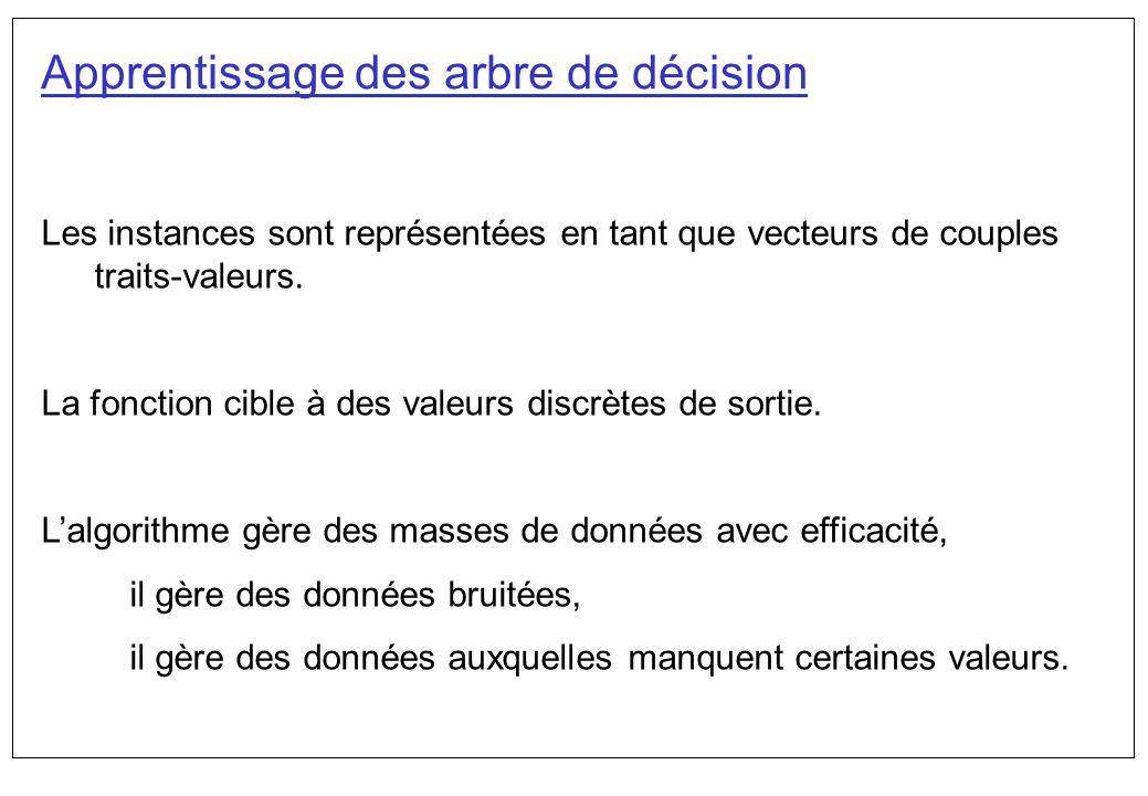 Apprentissage des arbre de décision Les instances sont représentées en tant que vecteurs de couples traits-valeurs. La fonction cible à des valeurs di