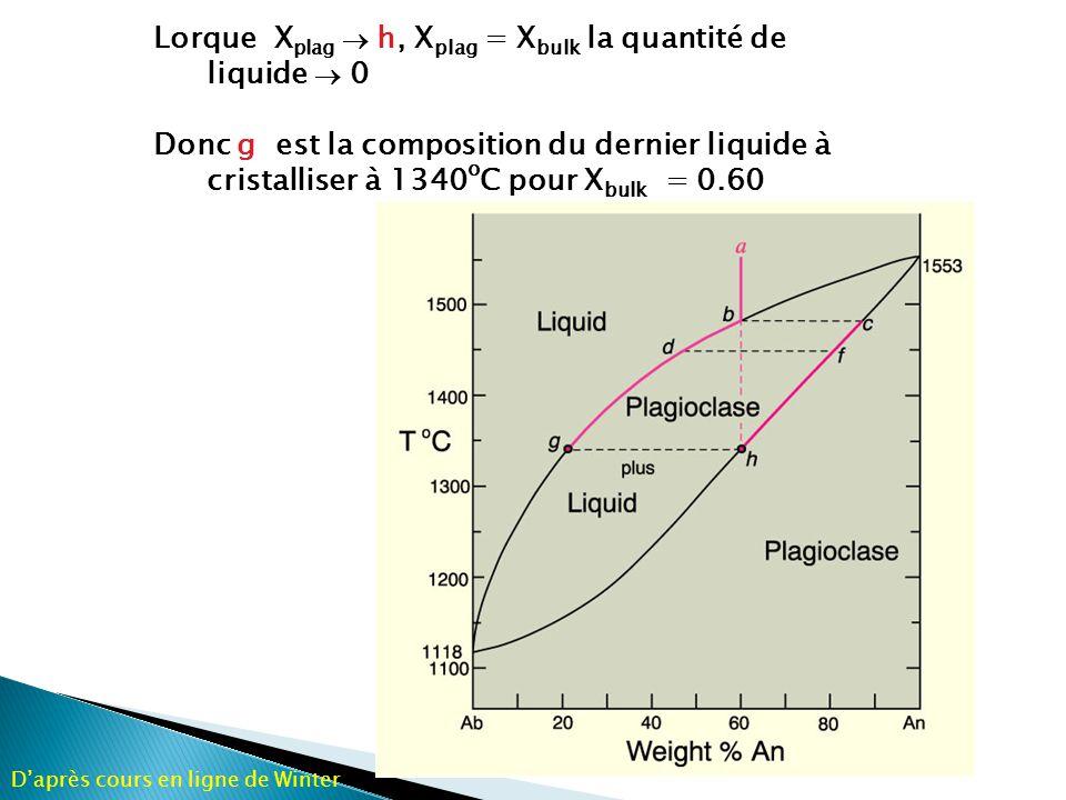 Le dernier plagioclase est i quand = 0.60 = 1 et F = 2 - 1 + 1 = 2 X An plag Daprès cours en ligne de Winter