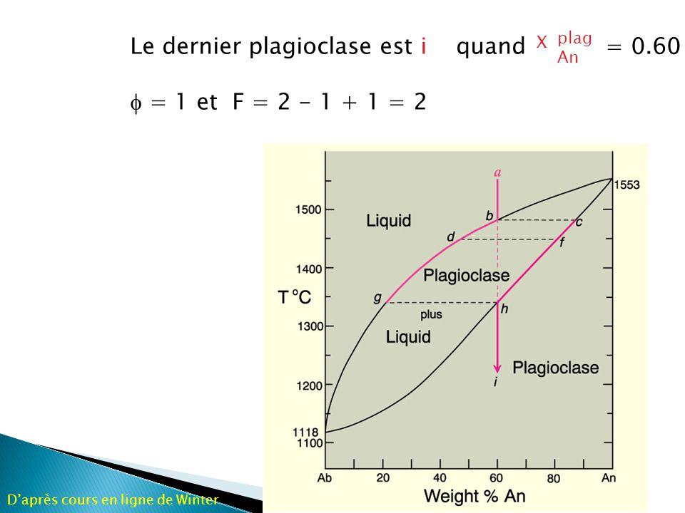 Note : o Le liquide cristallise sur un interval T de 135 o C * o La composition du liquide change de b à g o La composition du solide change de c à h * La temperature et linterval dépendent de la composition globale (An/Ab) plag > (An/Ab) liq Daprès cours en ligne de Winter