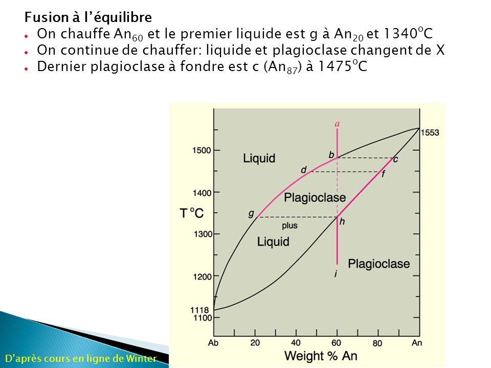 Figure 3-5.a.
