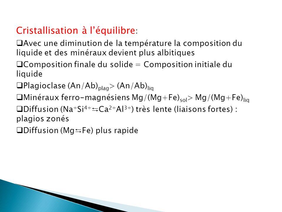 Fo - Fa (Mg 2 SiO 4 - Fe 2 SiO 4 ) Fig.6-10.