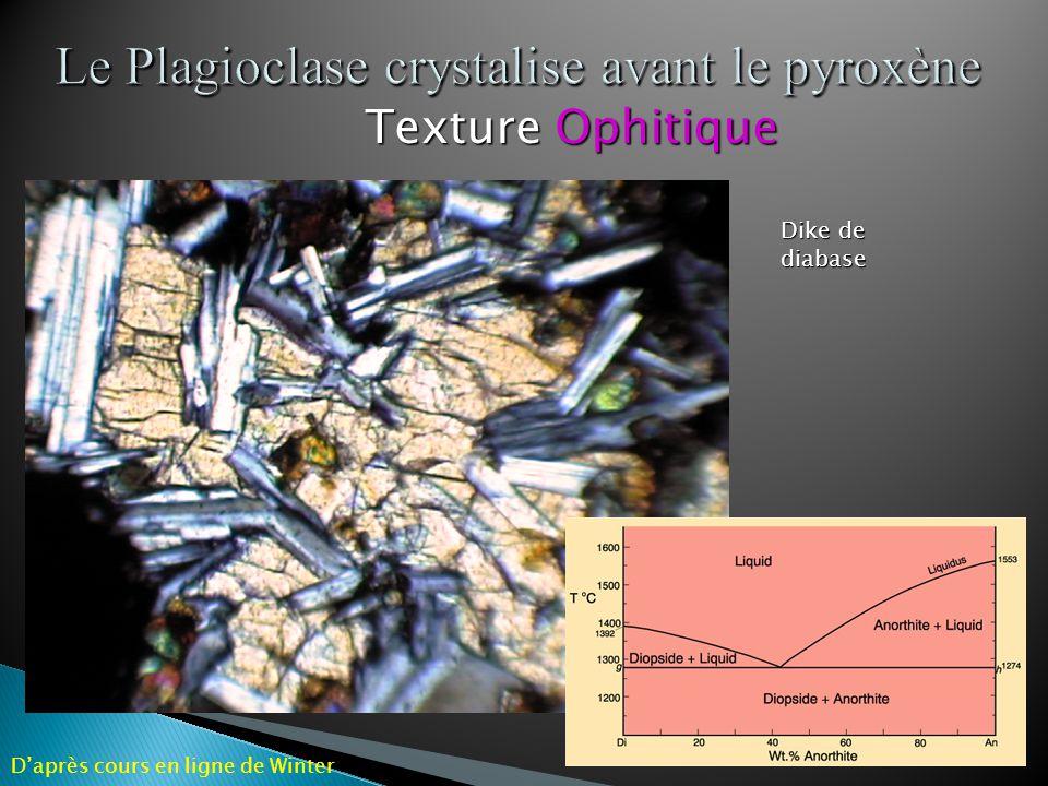 Le dernier liquide qui cristallise dans un sytème binaire eutectique est de composition eutectique La Fusion à léquilibre est lopposé de la cristallisation à lequilibre Les premiers liquides sont de composition eutectique Daprès cours en ligne de Winter