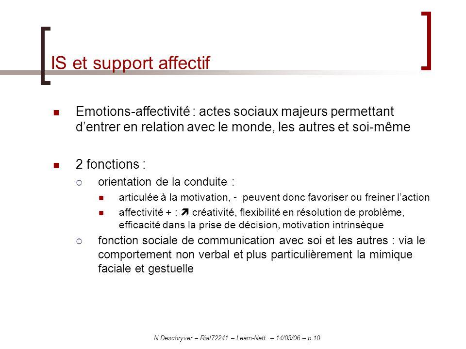N.Deschryver – Riat72241 – Learn-Nett – 14/03/06 – p.10 IS et support affectif Emotions-affectivité : actes sociaux majeurs permettant dentrer en rela