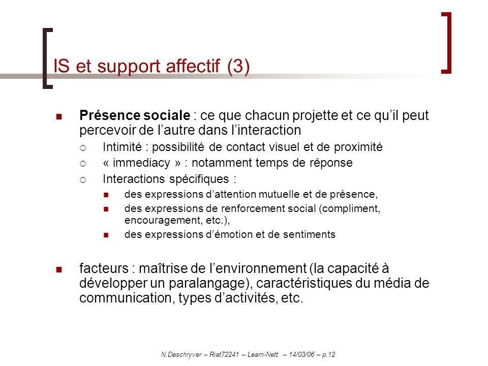 N.Deschryver – Riat72241 – Learn-Nett – 14/03/06 – p.12 IS et support affectif (3) Présence sociale : ce que chacun projette et ce quil peut percevoir