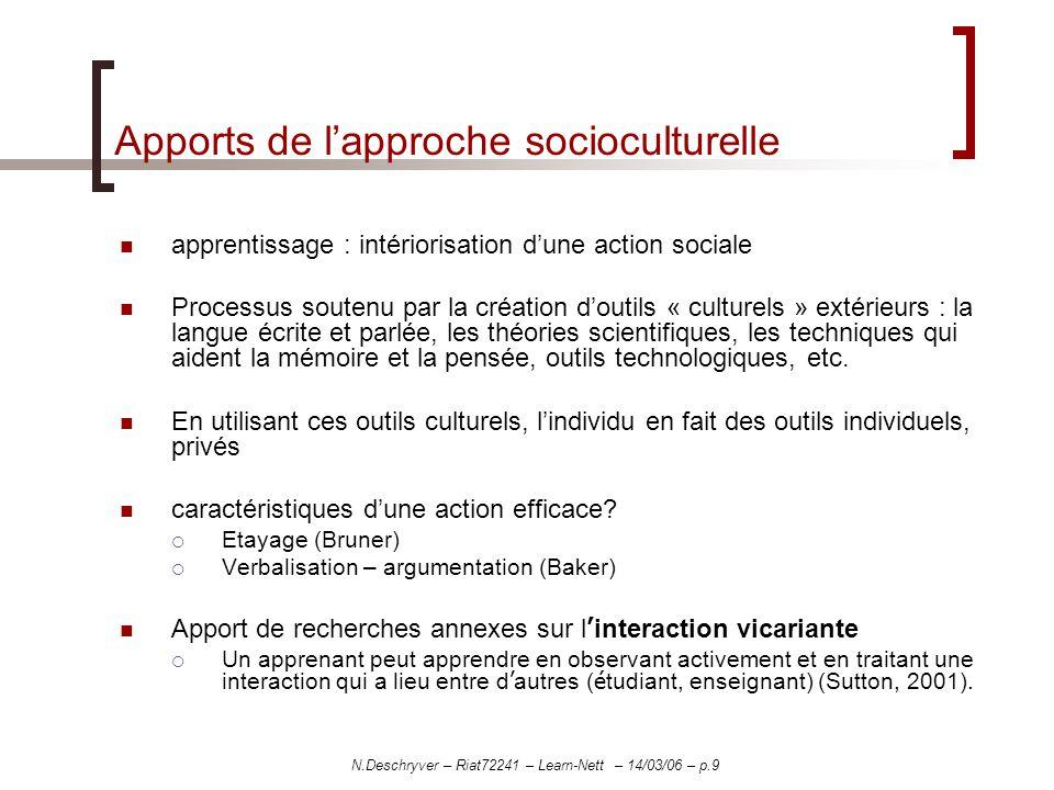 N.Deschryver – Riat72241 – Learn-Nett – 14/03/06 – p.9 Apports de lapproche socioculturelle apprentissage : intériorisation dune action sociale Proces