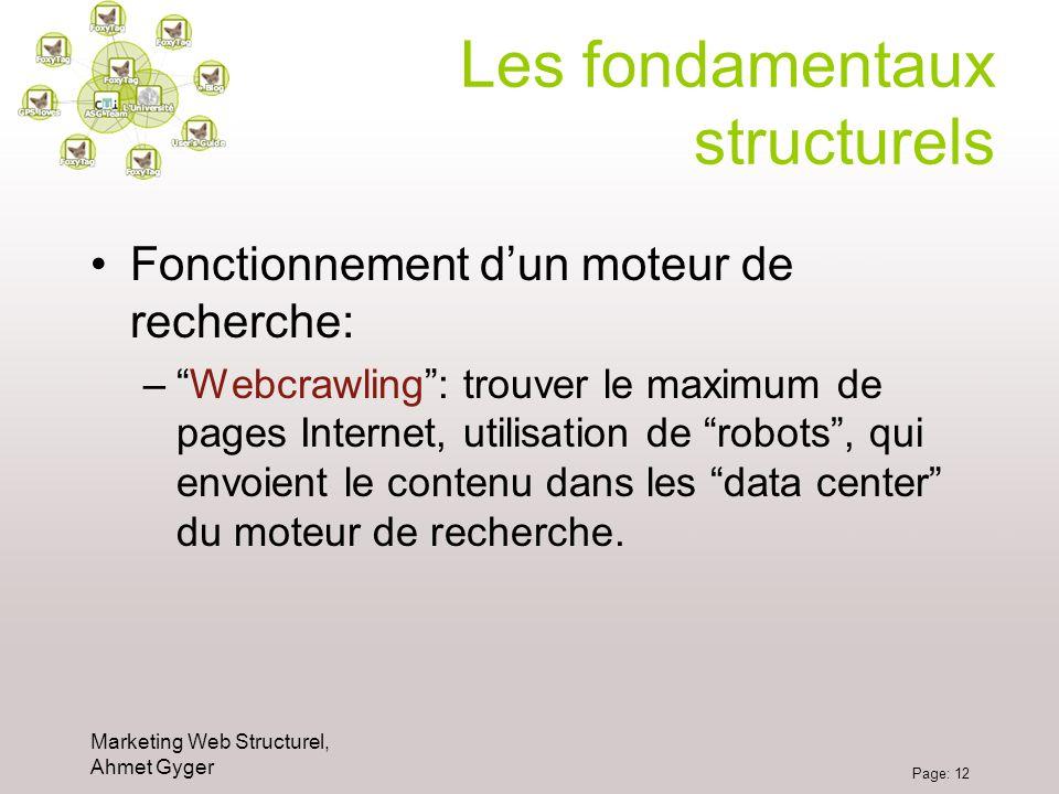 Marketing Web Structurel, Ahmet Gyger Page: 12 Les fondamentaux structurels Fonctionnement dun moteur de recherche: –Webcrawling: trouver le maximum d