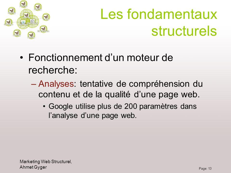 Marketing Web Structurel, Ahmet Gyger Page: 13 Les fondamentaux structurels Fonctionnement dun moteur de recherche: –Analyses: tentative de compréhens