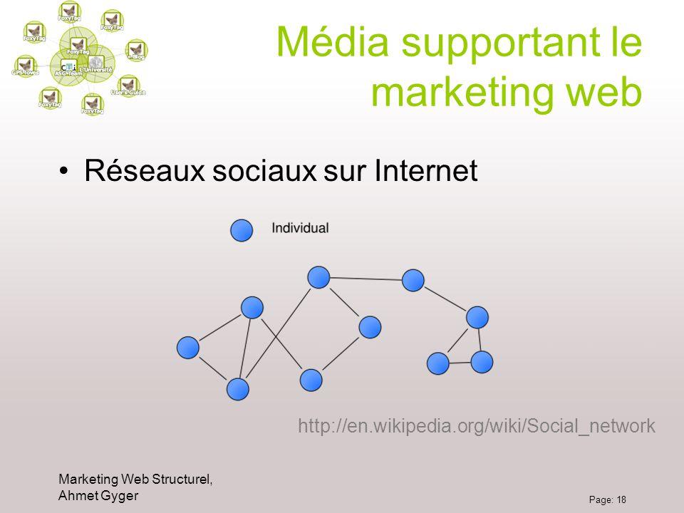 Marketing Web Structurel, Ahmet Gyger Page: 18 Média supportant le marketing web Réseaux sociaux sur Internet http://en.wikipedia.org/wiki/Social_netw