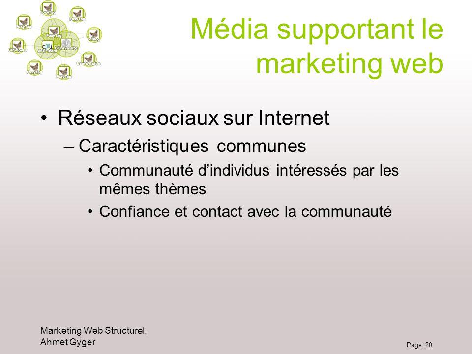 Marketing Web Structurel, Ahmet Gyger Page: 20 Média supportant le marketing web Réseaux sociaux sur Internet –Caractéristiques communes Communauté di