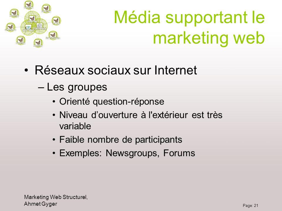 Marketing Web Structurel, Ahmet Gyger Page: 21 Média supportant le marketing web Réseaux sociaux sur Internet –Les groupes Orienté question-réponse Ni