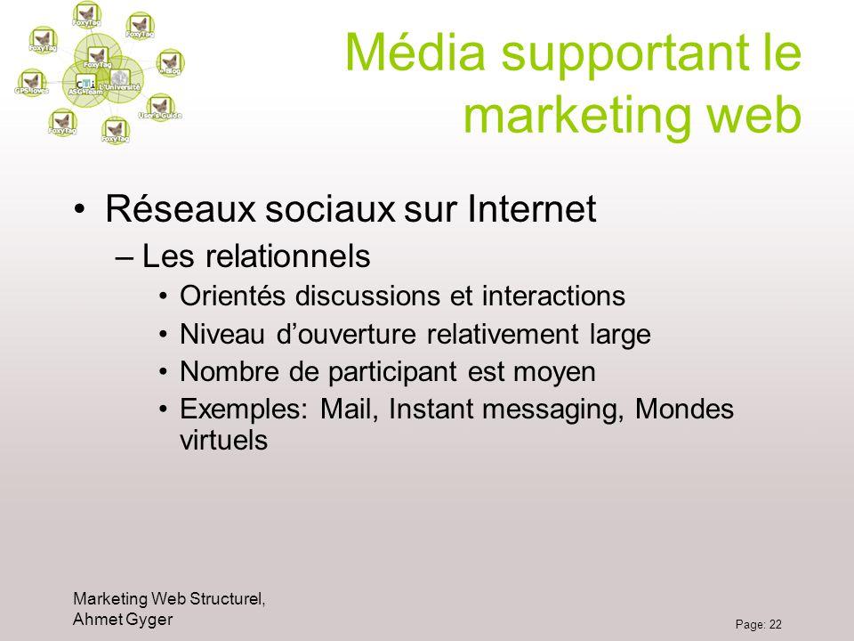 Marketing Web Structurel, Ahmet Gyger Page: 22 Média supportant le marketing web Réseaux sociaux sur Internet –Les relationnels Orientés discussions e