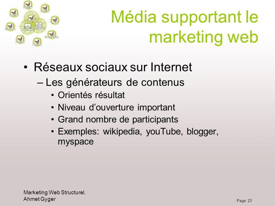 Marketing Web Structurel, Ahmet Gyger Page: 23 Média supportant le marketing web Réseaux sociaux sur Internet –Les générateurs de contenus Orientés ré