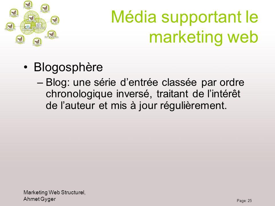 Marketing Web Structurel, Ahmet Gyger Page: 25 Média supportant le marketing web Blogosphère –Blog: une série dentrée classée par ordre chronologique
