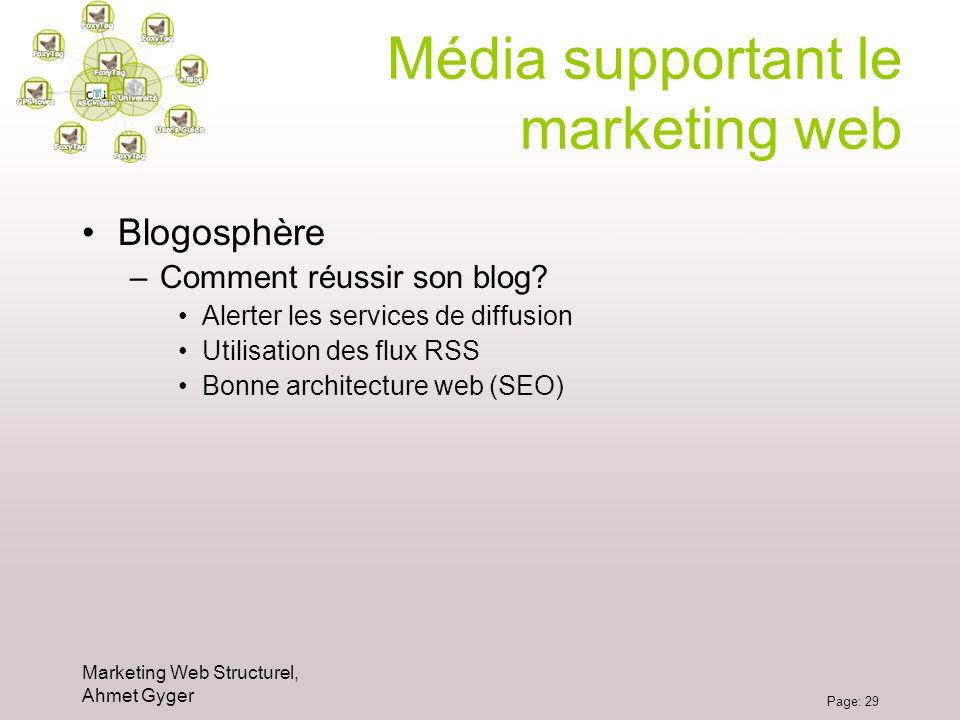 Marketing Web Structurel, Ahmet Gyger Page: 29 Média supportant le marketing web Blogosphère –Comment réussir son blog? Alerter les services de diffus