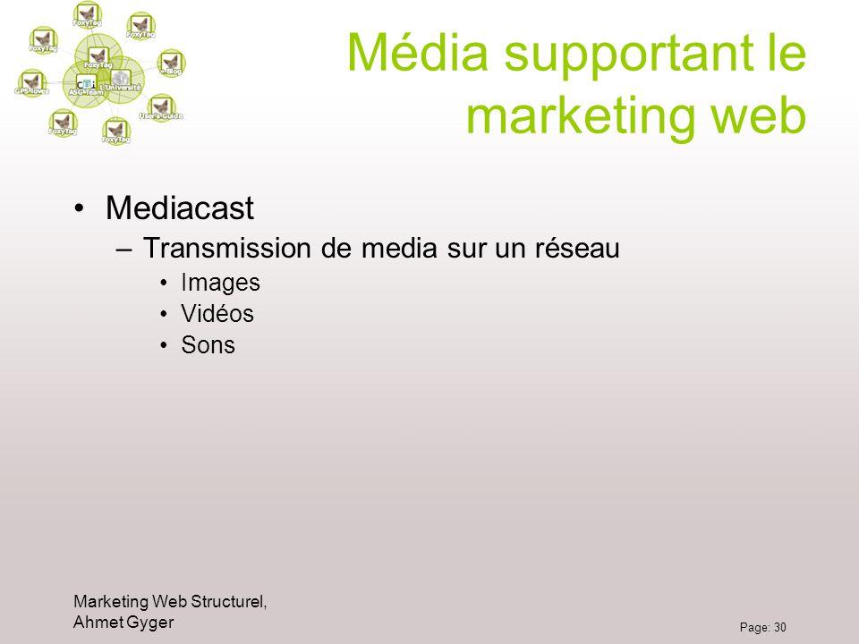 Marketing Web Structurel, Ahmet Gyger Page: 30 Média supportant le marketing web Mediacast –Transmission de media sur un réseau Images Vidéos Sons