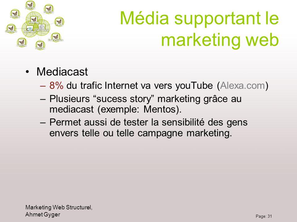 Marketing Web Structurel, Ahmet Gyger Page: 31 Média supportant le marketing web Mediacast –8% du trafic Internet va vers youTube (Alexa.com) –Plusieu