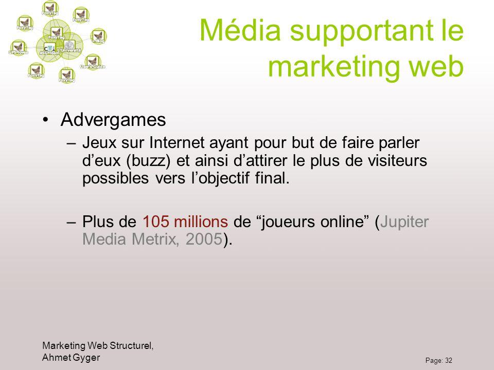 Marketing Web Structurel, Ahmet Gyger Page: 32 Média supportant le marketing web Advergames –Jeux sur Internet ayant pour but de faire parler deux (bu