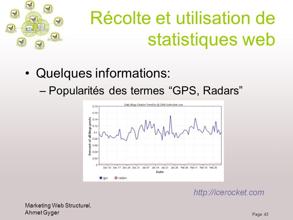 Marketing Web Structurel, Ahmet Gyger Page: 43 Récolte et utilisation de statistiques web Quelques informations: –Popularités des termes GPS, Radars h