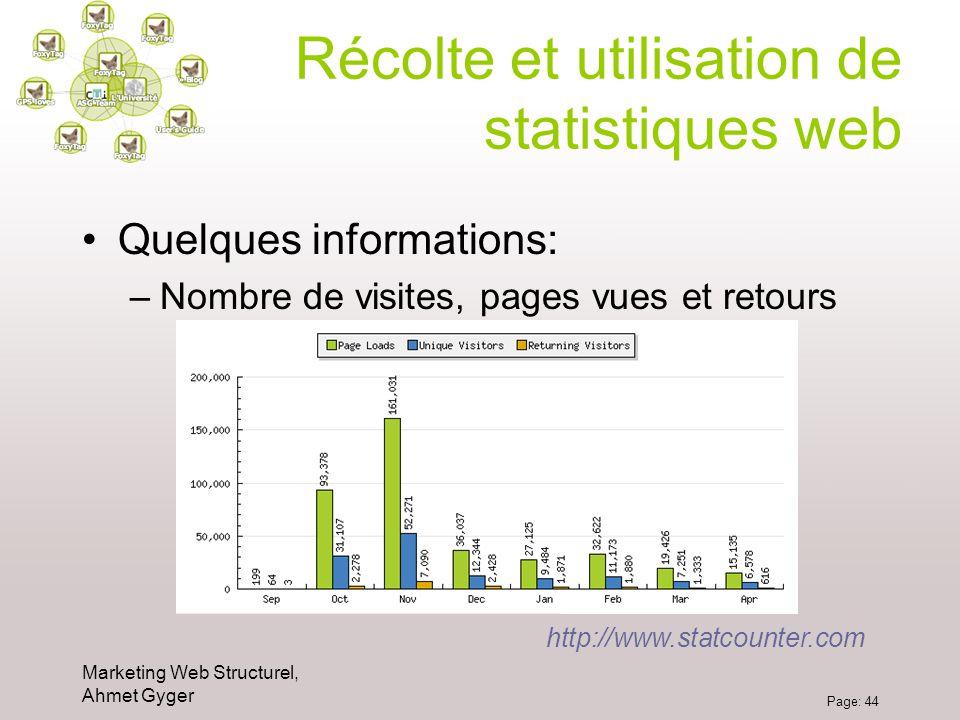 Marketing Web Structurel, Ahmet Gyger Page: 44 Récolte et utilisation de statistiques web Quelques informations: –Nombre de visites, pages vues et ret