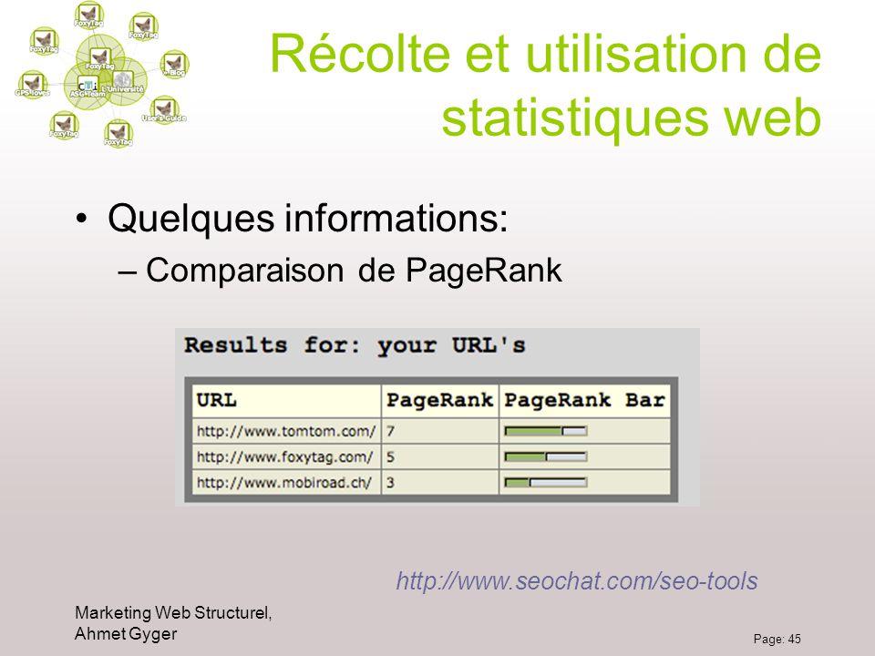 Marketing Web Structurel, Ahmet Gyger Page: 45 Récolte et utilisation de statistiques web Quelques informations: –Comparaison de PageRank http://www.s