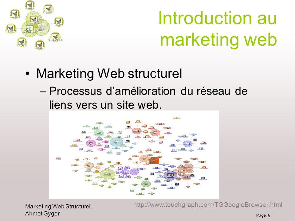 Marketing Web Structurel, Ahmet Gyger Page: 6 Introduction au marketing web Marketing Web structurel –Processus damélioration du réseau de liens vers
