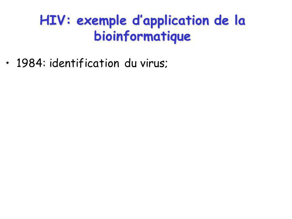 HIV: exemple dapplication de la bioinformatique 1984: identification du virus;