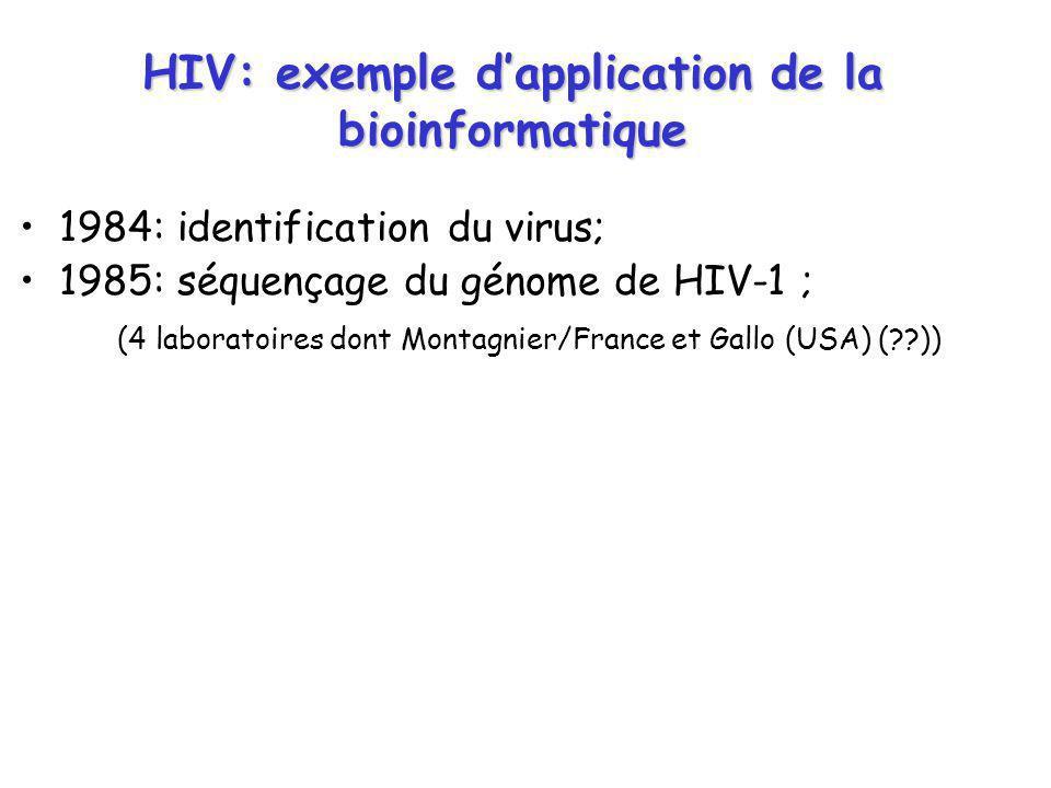 HIV: exemple dapplication de la bioinformatique 1984: identification du virus; 1985: séquençage du génome de HIV-1 ; (4 laboratoires dont Montagnier/F