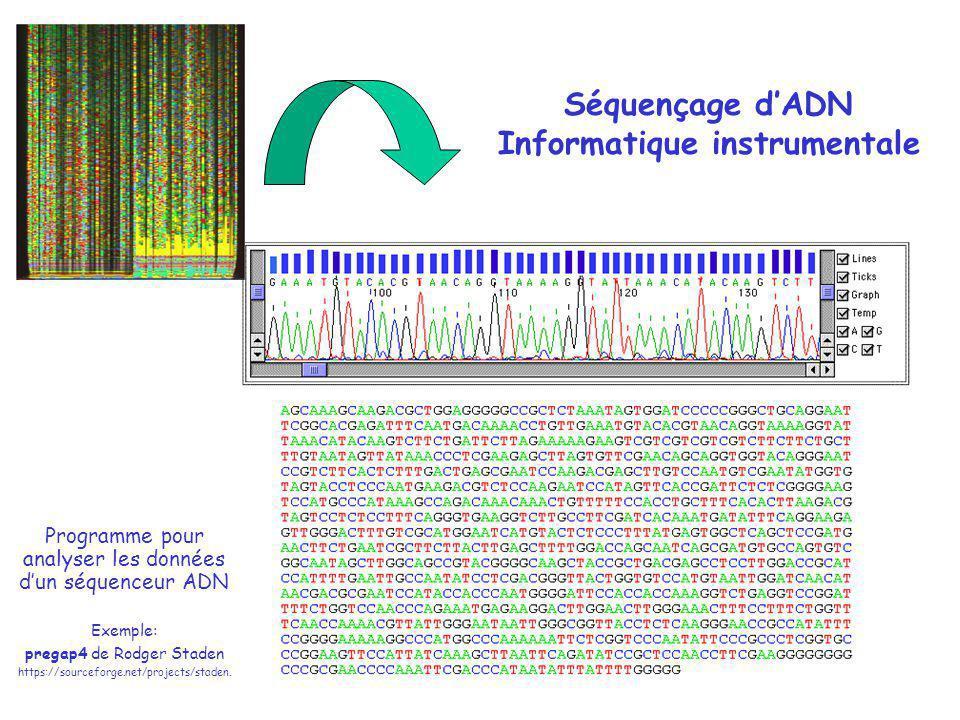 Séquençage dADN Informatique instrumentale Programme pour analyser les données dun séquenceur ADN Exemple: pregap4 de Rodger Staden https://sourceforg
